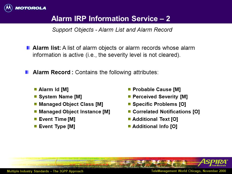 Multiple Industry Standards – The 3GPP Approach TeleManagement World Chicago, November 2000 Alarm IRP Information Service - 1 Operations and Notificat