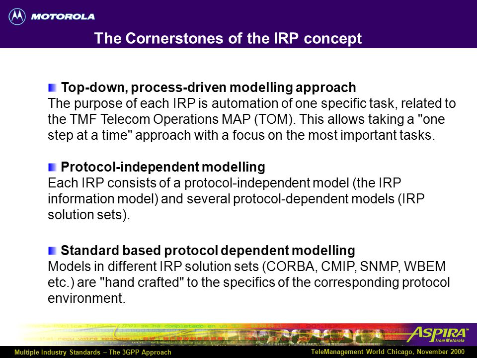 Multiple Industry Standards – The 3GPP Approach TeleManagement World Chicago, November 2000 Introduction Summary of IRP (Integration Reference Point)