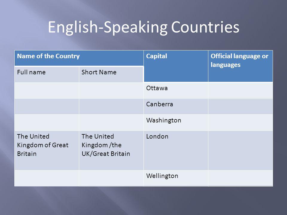 English-Speaking Countries Name of the CountryCapitalOfficial language or languages Full nameShort Name Ottawa Canberra Washington The United Kingdom
