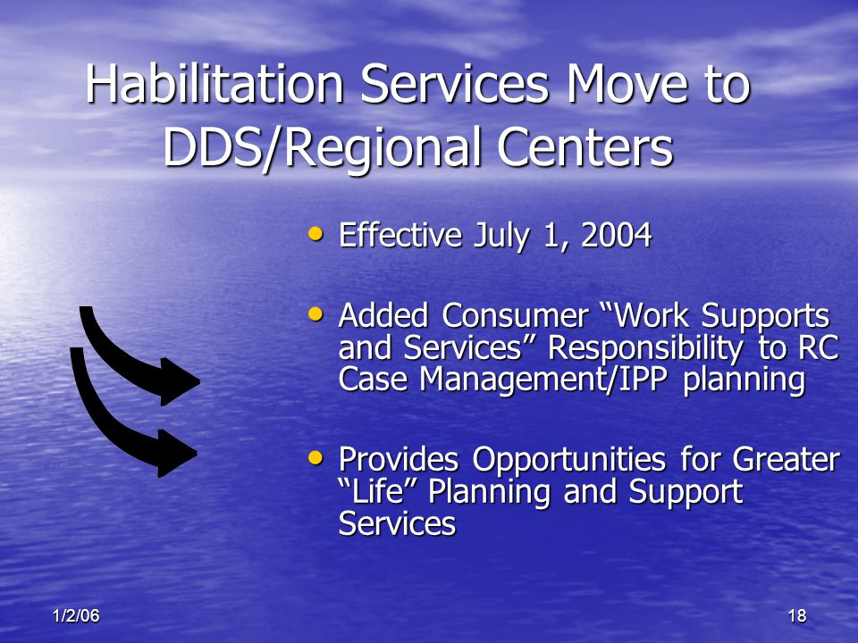 1/2/0618 Habilitation Services Move to DDS/Regional Centers Effective July 1, 2004 Effective July 1, 2004 Added Consumer Work Supports and Services Responsibility to RC Case Management/IPP planning Added Consumer Work Supports and Services Responsibility to RC Case Management/IPP planning Provides Opportunities for Greater Life Planning and Support Services Provides Opportunities for Greater Life Planning and Support Services