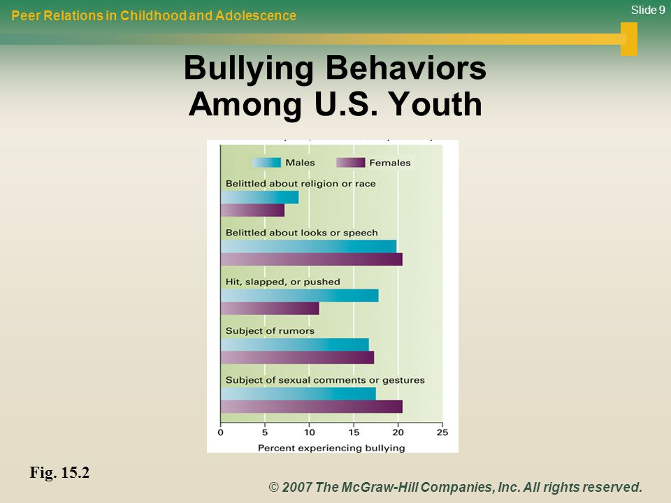 Slide 30 © 2007 The McGraw-Hill Companies, Inc.All rights reserved.
