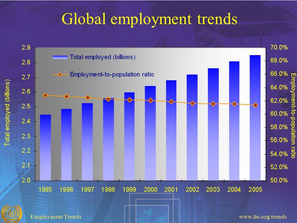 Employment Trendswww.ilo.org/trends Global employment trends