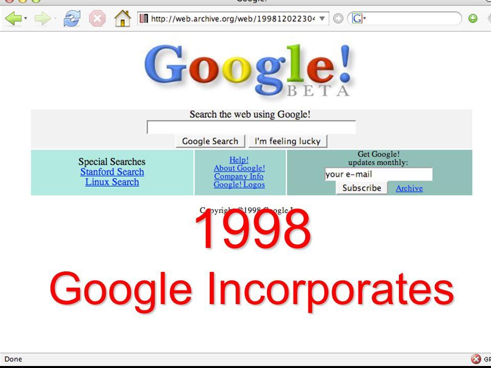 1998 Google Incorporates