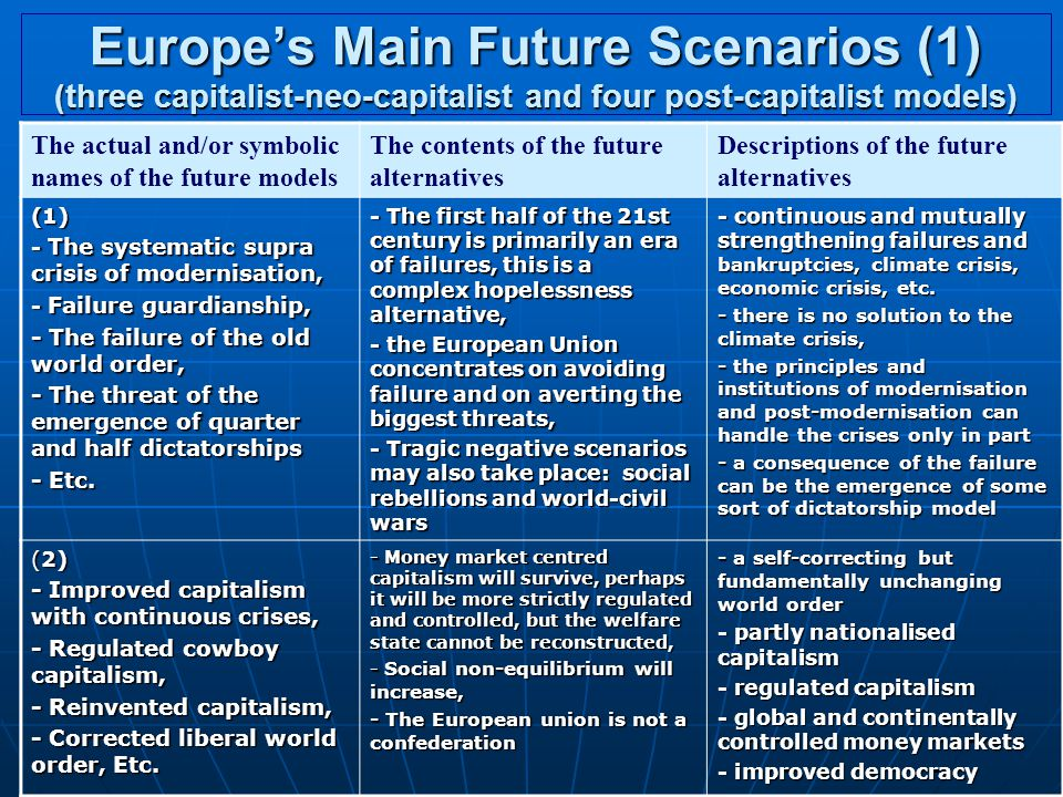 Europe's Main Future Scenarios (1) (three capitalist-neo-capitalist and four post-capitalist models) The actual and/or symbolic names of the future models The contents of the future alternatives Descriptions of the future alternatives (1) - The systematic supra crisis of modernisation, - Failure guardianship, - The failure of the old world order, - The threat of the emergence of quarter and half dictatorships - Etc.