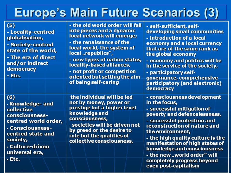 Europe's Main Future Scenarios (3) (5) - Locality-centred globalisation, - Society-centred state of the world, - The era of direct and/or indirect democracy - Etc.