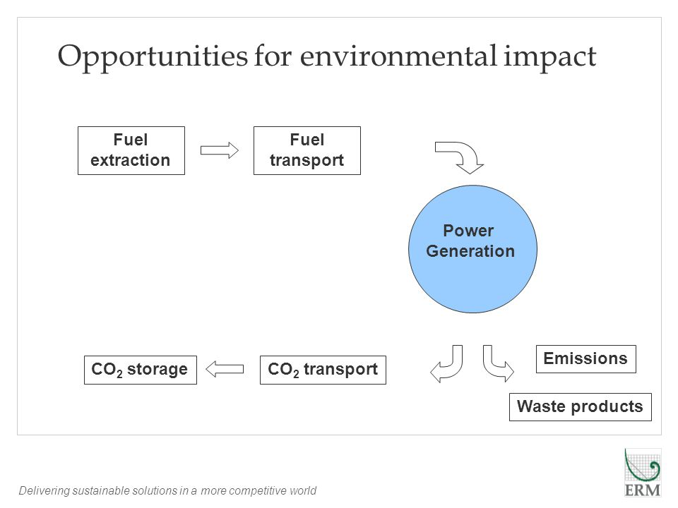 Delivering sustainable solutions in a more competitive world Opportunities for environmental impact Fuel extraction Fuel transport Power Generation CO 2 transportCO 2 storage Waste products Emissions