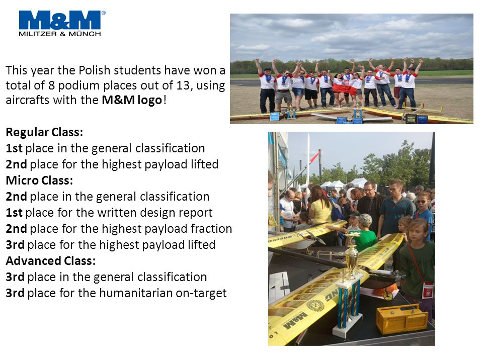 This year the Polish students have won a total of 8 podium places out of 13, using aircrafts with the M&M logo! Regular Class: 1st place in the genera
