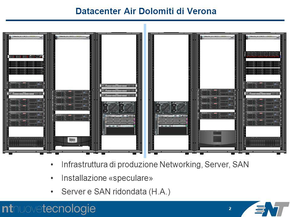 2 Datacenter Air Dolomiti di Verona Infrastruttura di produzione Networking, Server, SAN Installazione «speculare» Server e SAN ridondata (H.A.)
