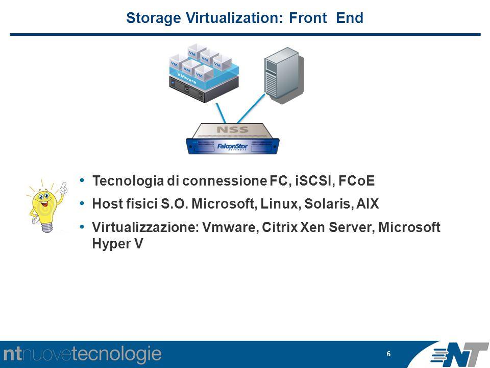 6 Tecnologia di connessione FC, iSCSI, FCoE Host fisici S.O.
