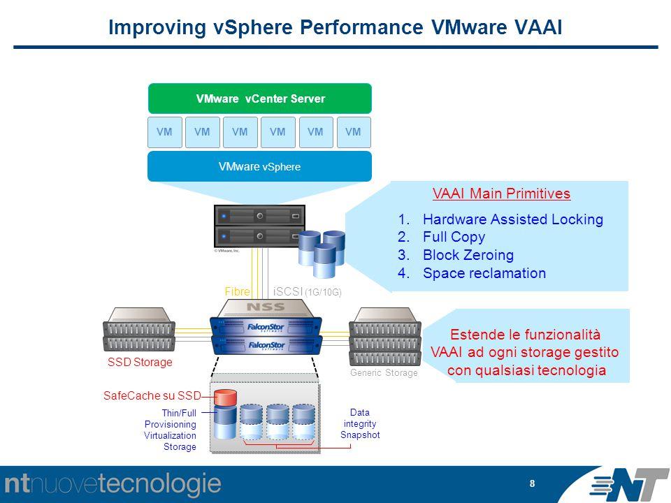 8 Improving vSphere Performance VMware VAAI VM VMware vSphere VM VMware vCenter Server Thin/Full Provisioning Virtualization Storage Data integrity Snapshot FibreiSCSI (1G/10G) Generic Storage SSD Storage SafeCache su SSD VAAI Main Primitives 1.Hardware Assisted Locking 2.Full Copy 3.Block Zeroing 4.Space reclamation Estende le funzionalità VAAI ad ogni storage gestito con qualsiasi tecnologia
