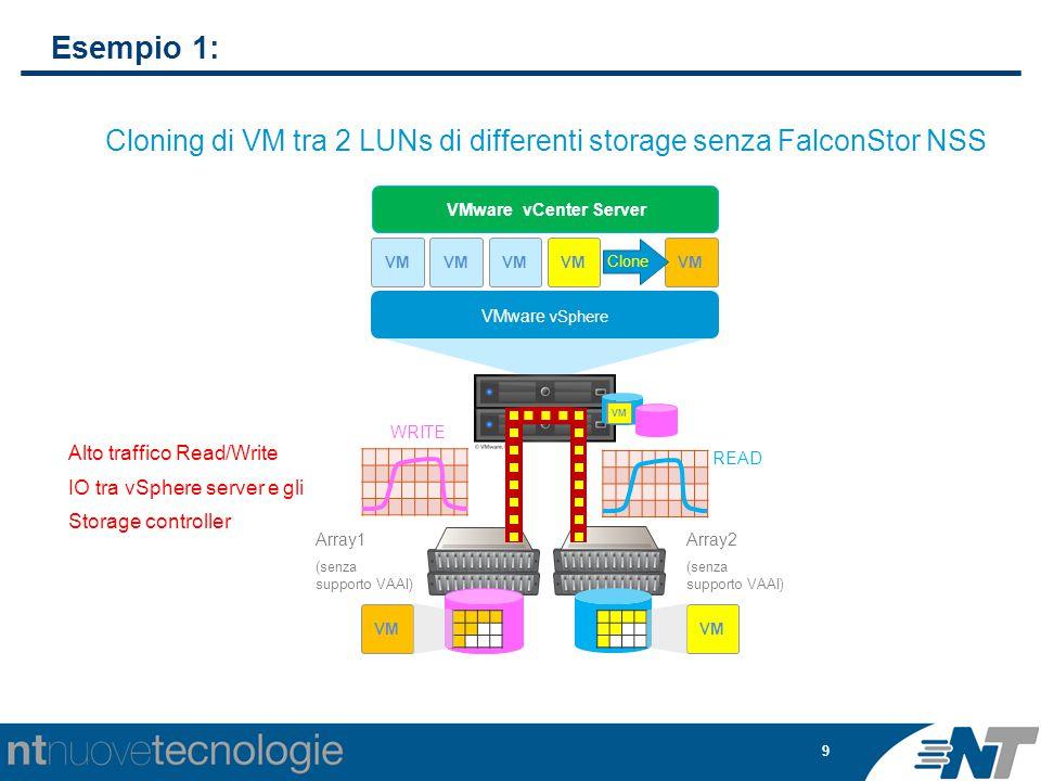 9 Esempio 1: VM VMware vSphere VM VMware vCenter Server VM Clone VM Alto traffico Read/Write IO tra vSphere server e gli Storage controller Array1 (senza supporto VAAI) VM WRITE READ Cloning di VM tra 2 LUNs di differenti storage senza FalconStor NSS Array2 (senza supporto VAAI)