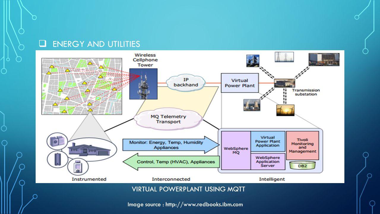  ENERGY AND UTILITIES VIRTUAL POWERPLANT USING MQTT Image source : http://www.redbooks.ibm.com
