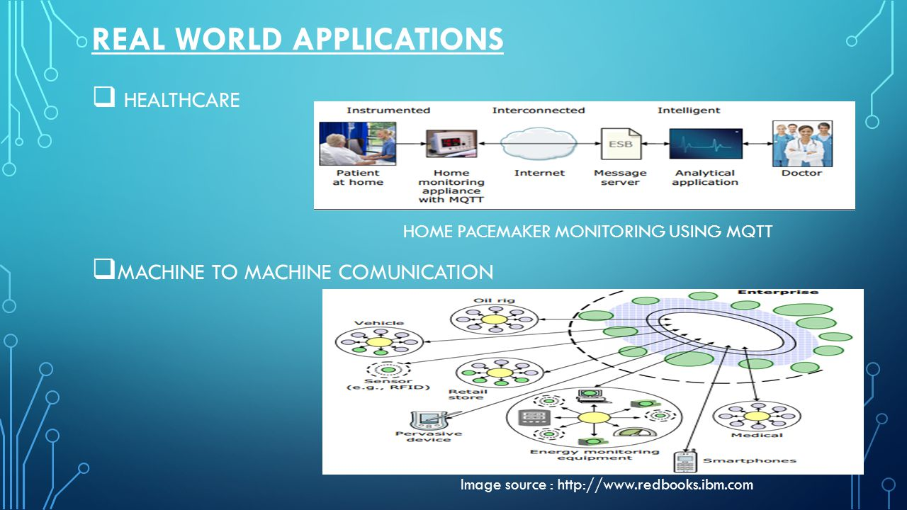 REAL WORLD APPLICATIONS  HEALTHCARE HOME PACEMAKER MONITORING USING MQTT  MACHINE TO MACHINE COMUNICATION Image source : http://www.redbooks.ibm.com