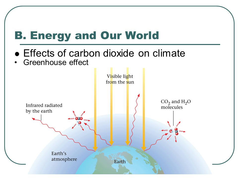 Effects of carbon dioxide on climate B.
