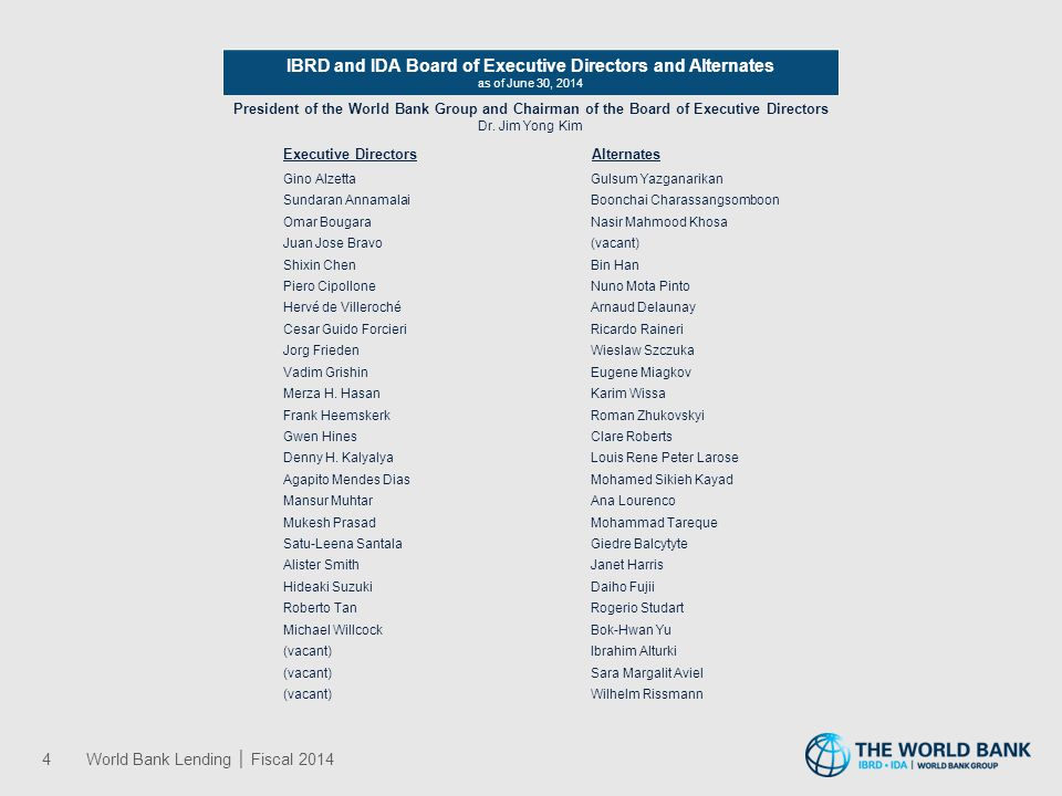 World Bank Lending │ Fiscal 20144 IBRD and IDA Board of Executive Directors and Alternates as of June 30, 2014 President of the World Bank Group and C