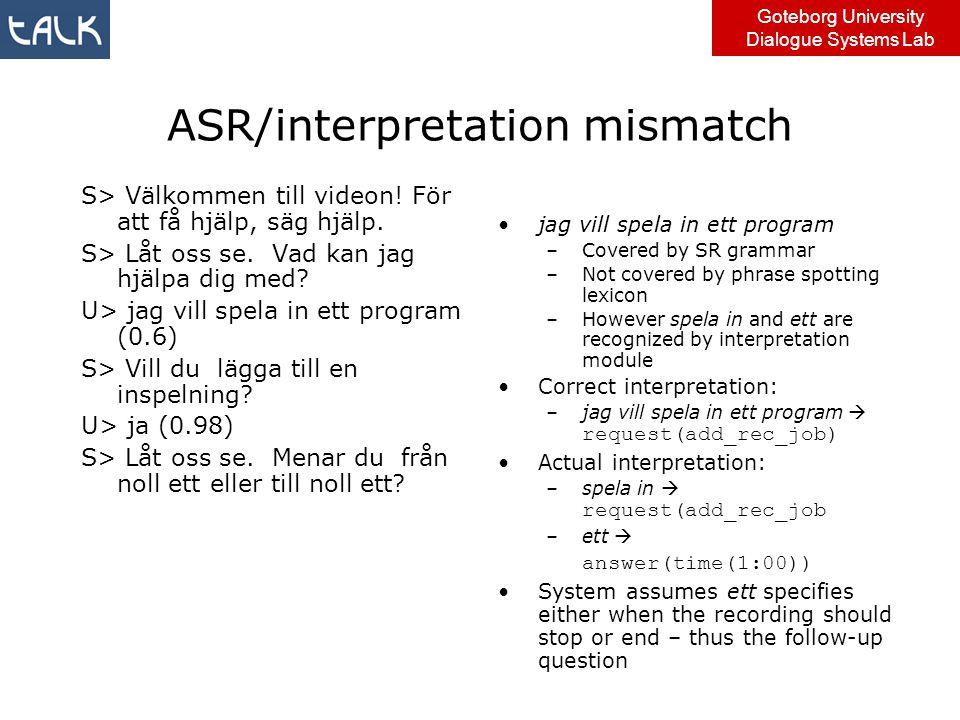 Goteborg University Dialogue Systems Lab ASR/interpretation mismatch S> Välkommen till videon! För att få hjälp, säg hjälp. S> Låt oss se. Vad kan jag