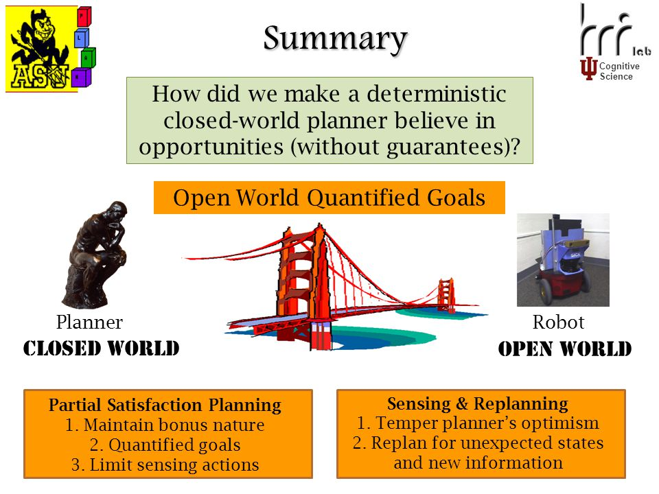 Cognitive Science 11 Planner Robot Closed World Open World How did we make a deterministic closed-world planner believe in opportunities (without guarantees).