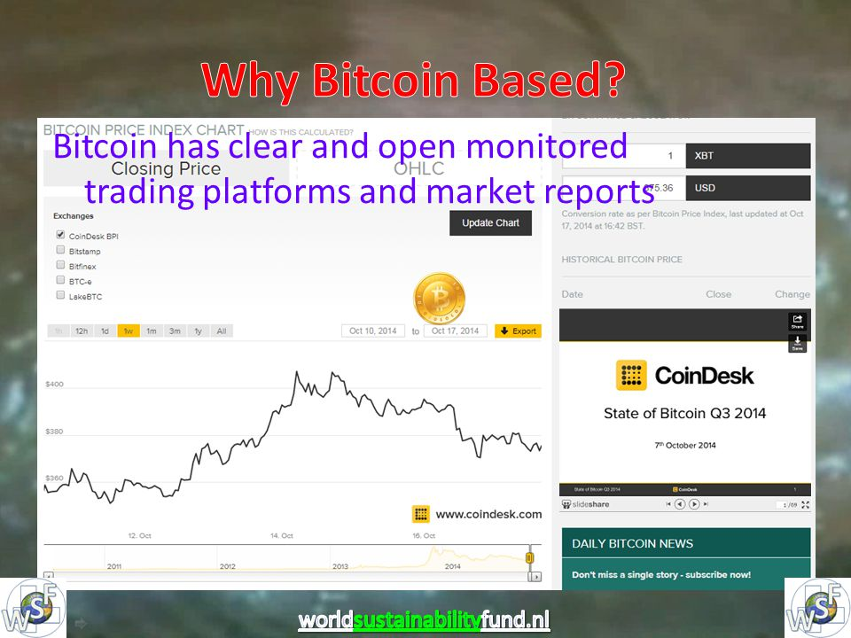 Bitcoin has clear and open monitored trading platforms and market reports