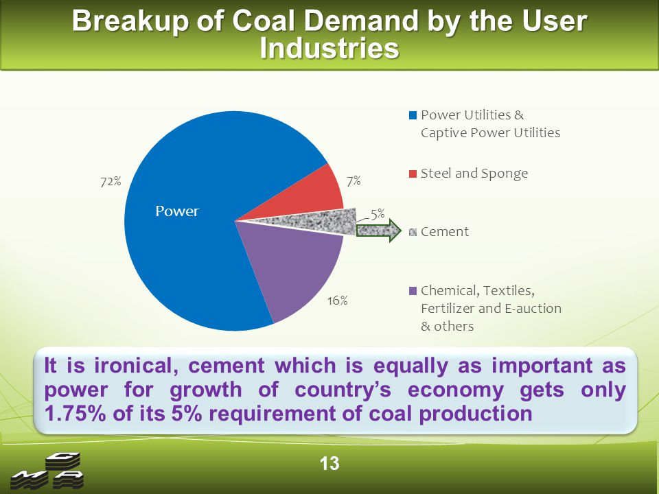 Breakup of Coal Demand by the User Industries It is ironical, cement which is equally as important as power for growth of country's economy gets only 1.75% of its 5% requirement of coal production 13