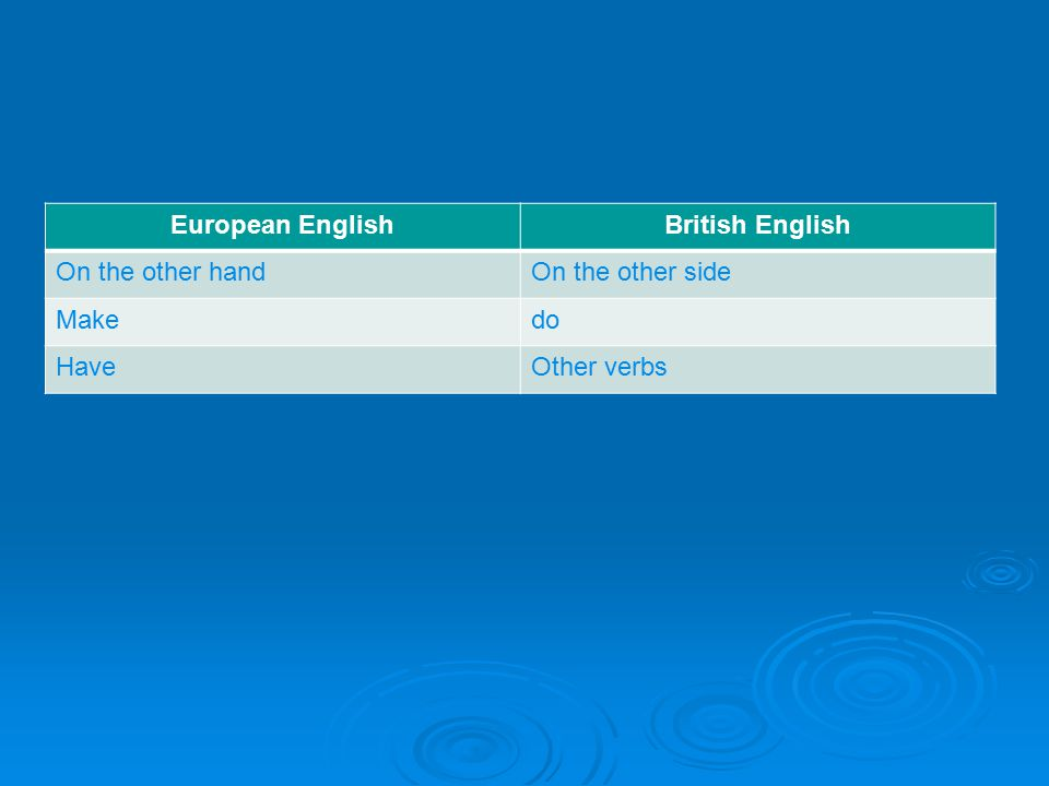 European EnglishBritish English On the other handOn the other side Makedo HaveOther verbs