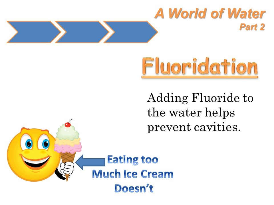 A World of Water Part 2 Adding Fluoride to the water helps prevent cavities.
