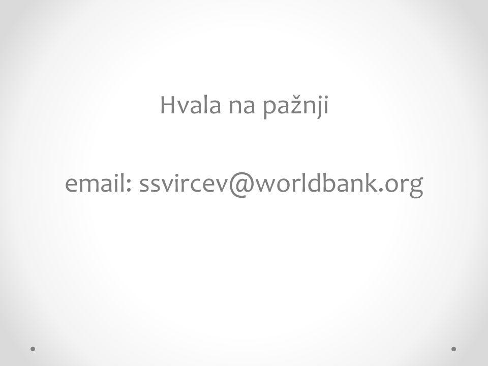 Hvala na pažnji email: ssvircev@worldbank.org