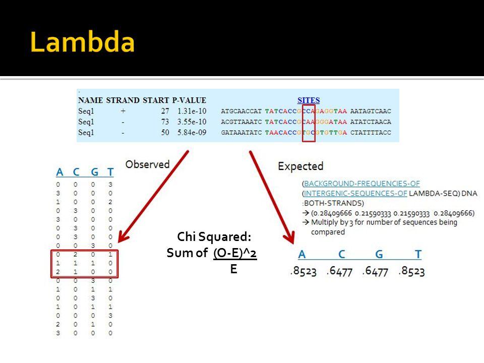 Chi Squared: Sum of (O-E)^2 E