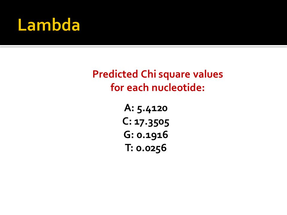 A: 5.4120 C: 17.3505 G: 0.1916 T: 0.0256 Predicted Chi square values for each nucleotide: