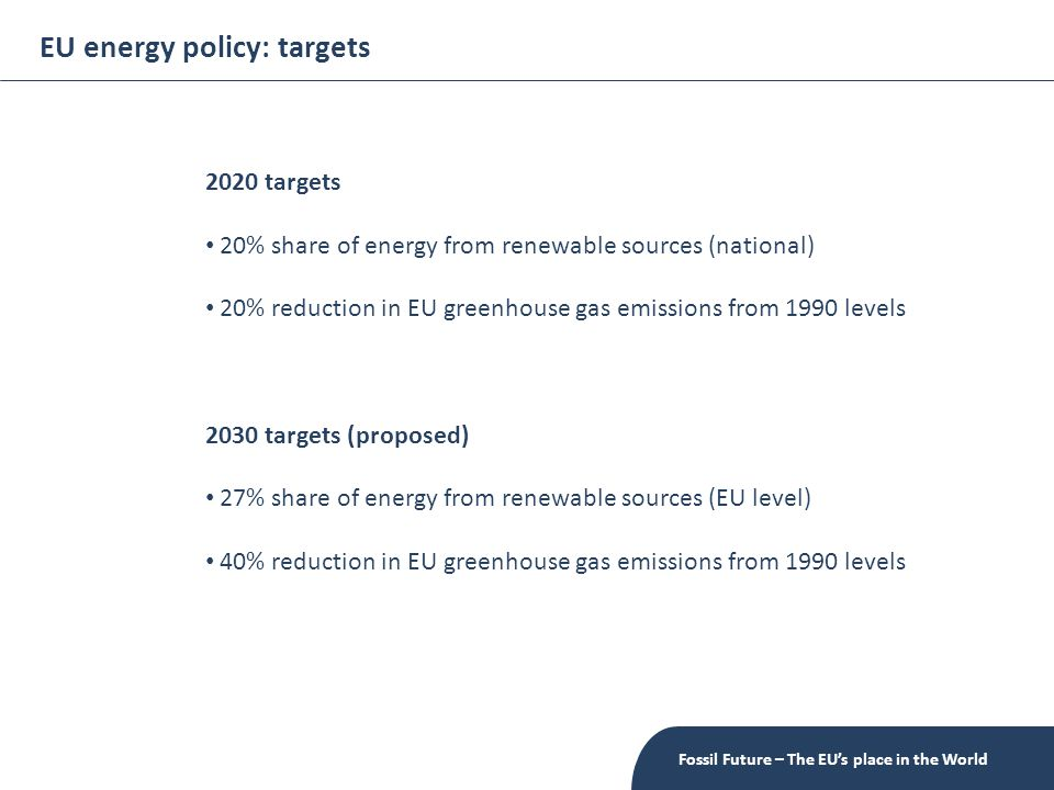 EU energy policy: targets Fossil Future – The EU's place in the World 2020 targets 20% share of energy from renewable sources (national) 20% reduction in EU greenhouse gas emissions from 1990 levels 2030 targets (proposed) 27% share of energy from renewable sources (EU level) 40% reduction in EU greenhouse gas emissions from 1990 levels