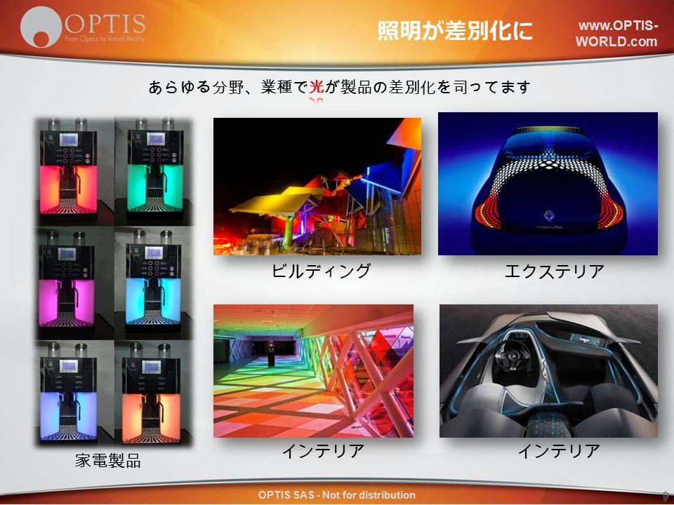 www.OPTIS- WORLD.com OPTIS SAS - Not for distribution 9 9 エクステリア インテリア 家電製品 照明が差別化に ビルディング インテリア