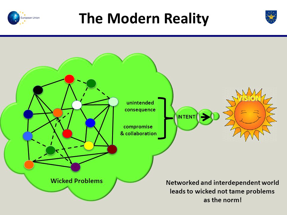 Wicked Problems INTENT Networked and interdependent world leads to wicked not tame problems as the norm.