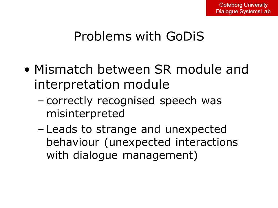 Goteborg University Dialogue Systems Lab ASR/interpretation mismatch S> Välkommen till videon.