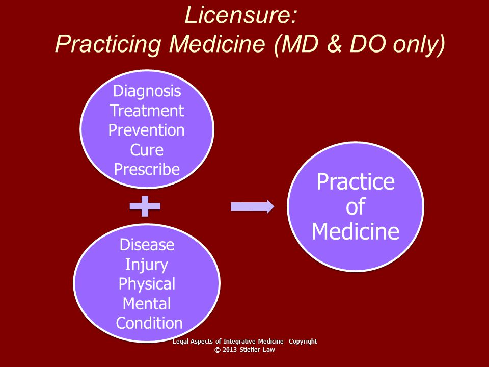 Licensure: Practicing Medicine (MD & DO only) Diagnosis Treatment Prevention Cure Prescribe Disease Injury Physical Mental Condition Practice of Medicine Legal Aspects of Integrative Medicine Copyright © 2013 Stiefler Law