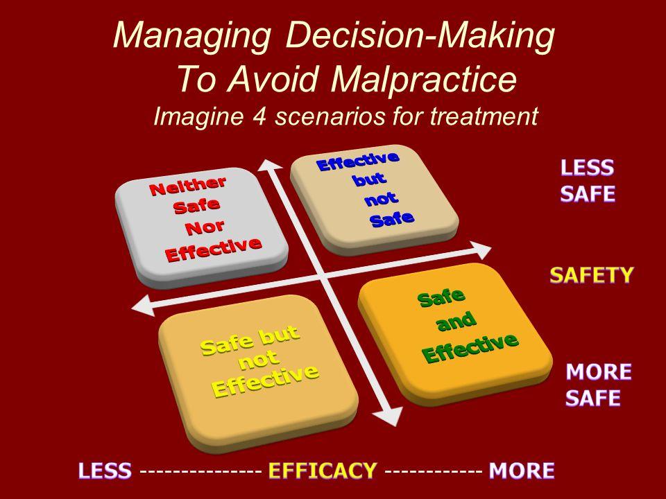Managing Decision-Making To Avoid Malpractice Imagine 4 scenarios for treatment
