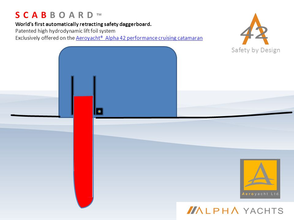 Safety by Design SCABBOARD ™ World's first automatically retracting safety daggerboard.