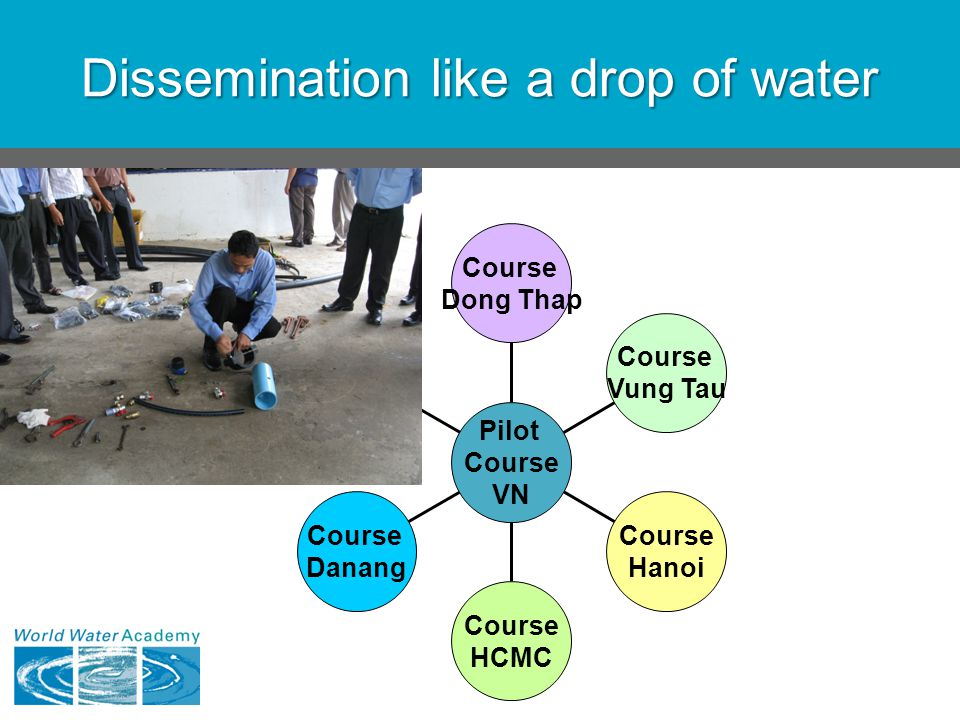 Dissemination like a drop of water Course Ben Tre Course Danang Course HCMC Course Hanoi Course Vung Tau Course Dong Thap Pilot Course VN