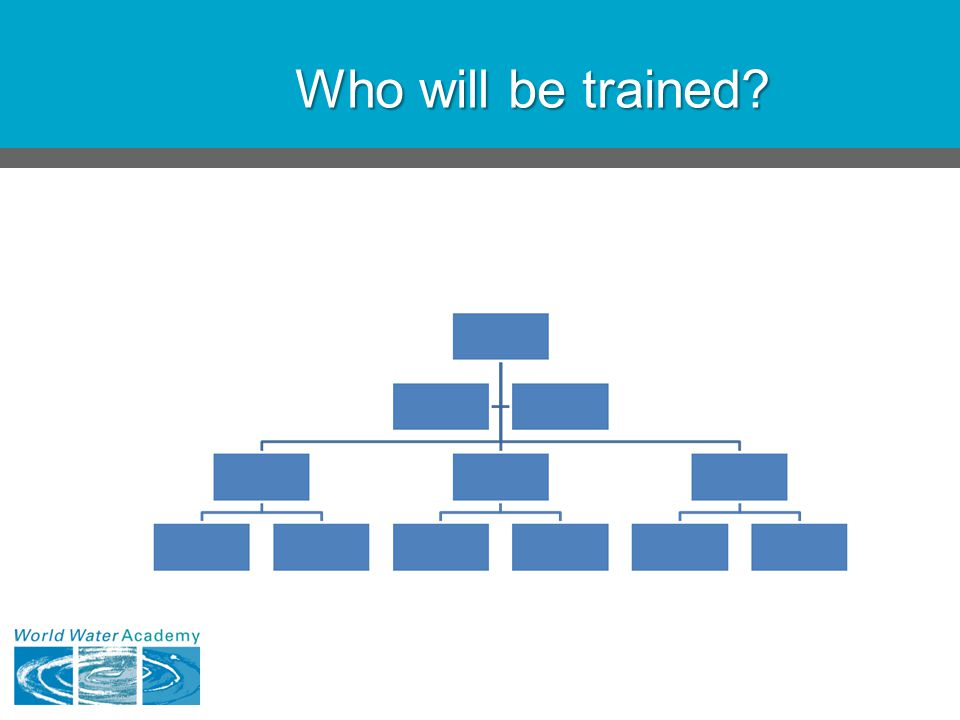 Who will be trained