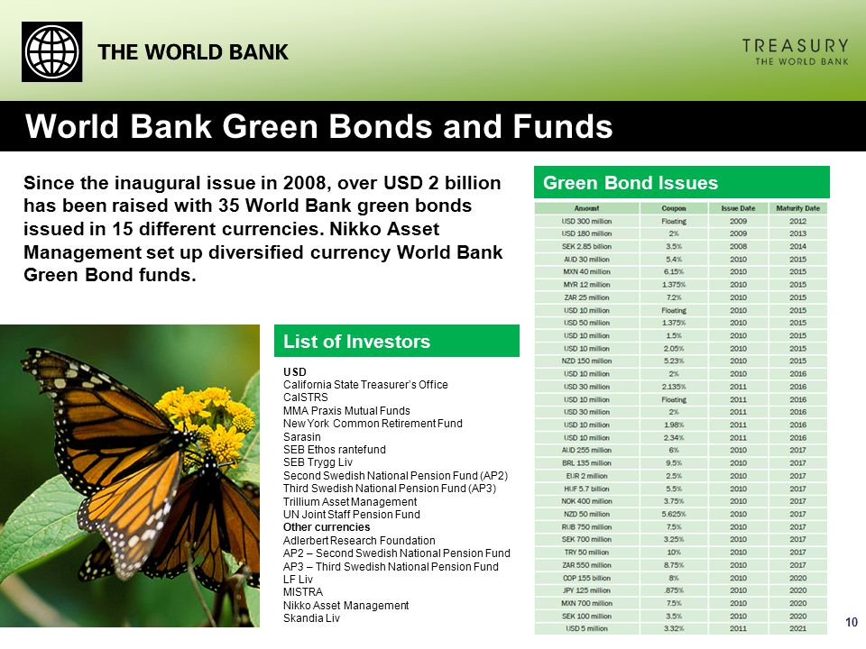10 Since the inaugural issue in 2008, over USD 2 billion has been raised with 35 World Bank green bonds issued in 15 different currencies.