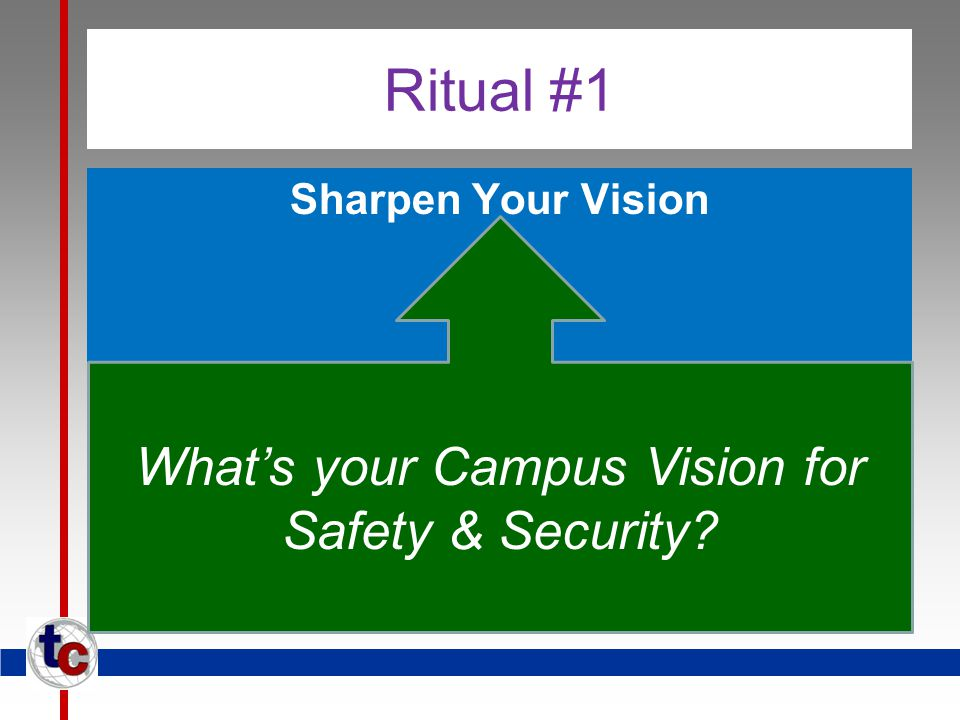Ritual #1 Sharpen Your Vision What's your Campus Vision for Safety & Security