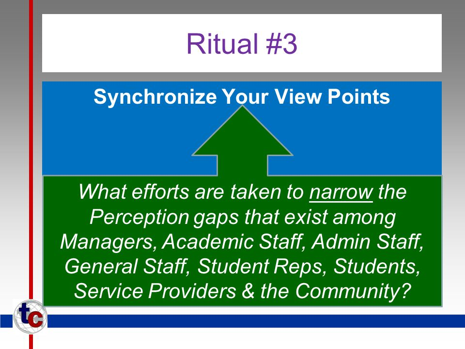 Ritual #3 Synchronize Your View Points What efforts are taken to narrow the Perception gaps that exist among Managers, Academic Staff, Admin Staff, General Staff, Student Reps, Students, Service Providers & the Community