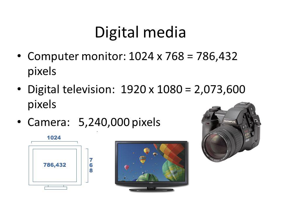 Digital media Computer monitor: 1024 x 768 = 786,432 pixels Digital television: 1920 x 1080 = 2,073,600 pixels Camera: 5,240,000 pixels