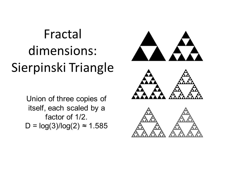 Fractal dimensions: Sierpinski Triangle Union of three copies of itself, each scaled by a factor of 1/2.