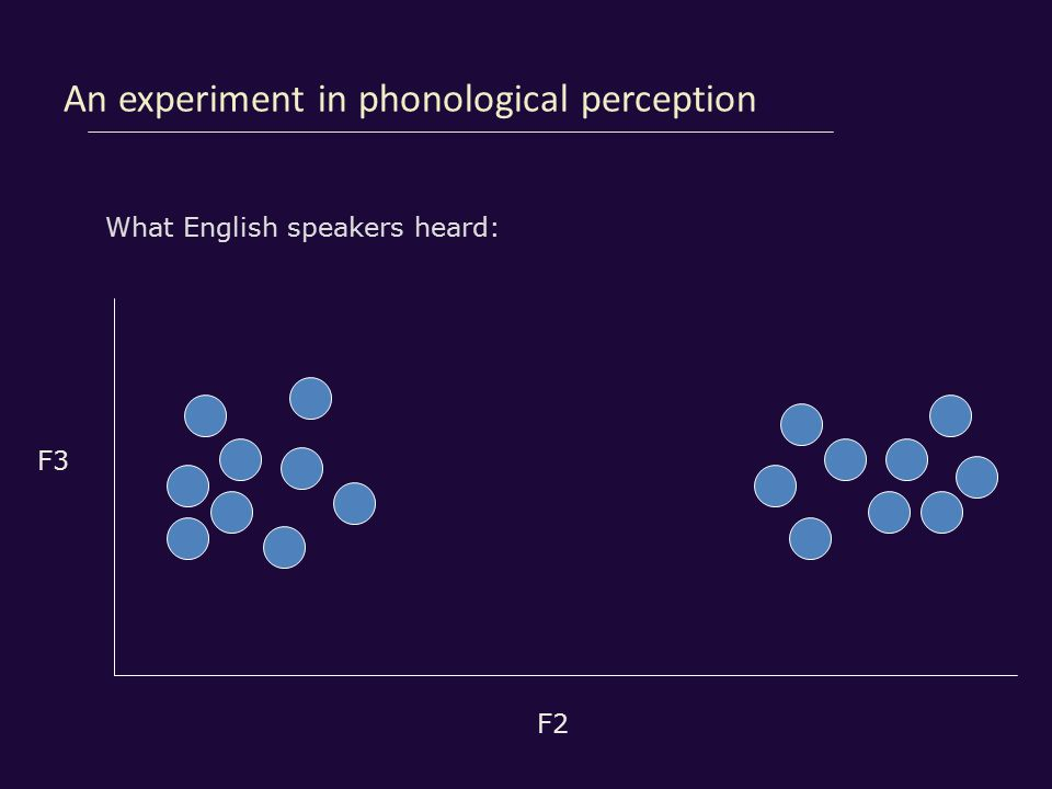 An experiment in phonological perception F2 F3 What English speakers heard: