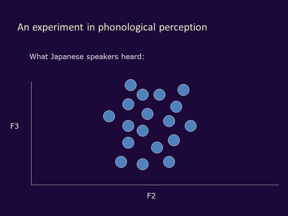 An experiment in phonological perception F2 F3 What Japanese speakers heard: