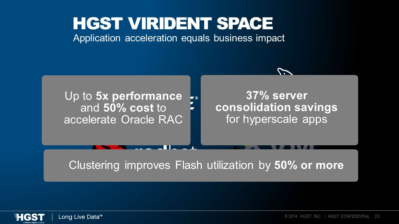 © 2014 HGST, INC. | HGST CONFIDENTIAL 23 Application acceleration equals business impact Up to 5x performance and 50% cost to accelerate Oracle RAC 37