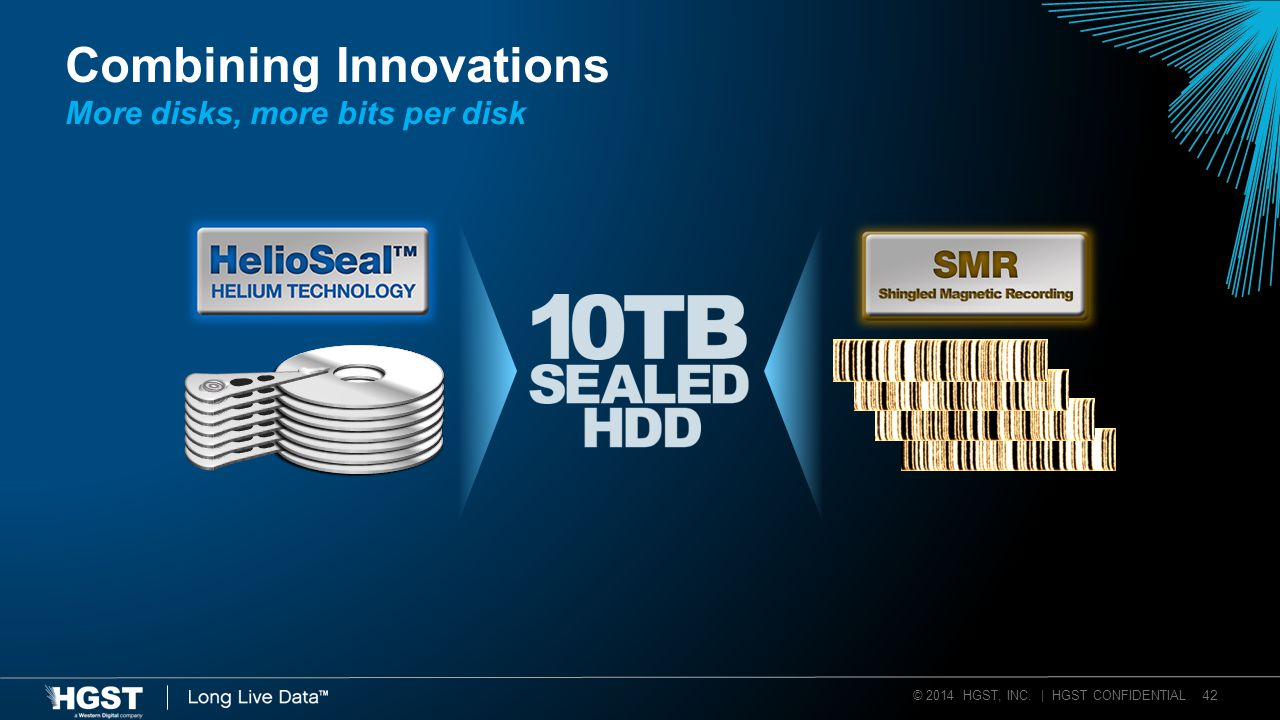 © 2014 HGST, INC. | HGST CONFIDENTIAL 42 Combining Innovations More disks, more bits per disk
