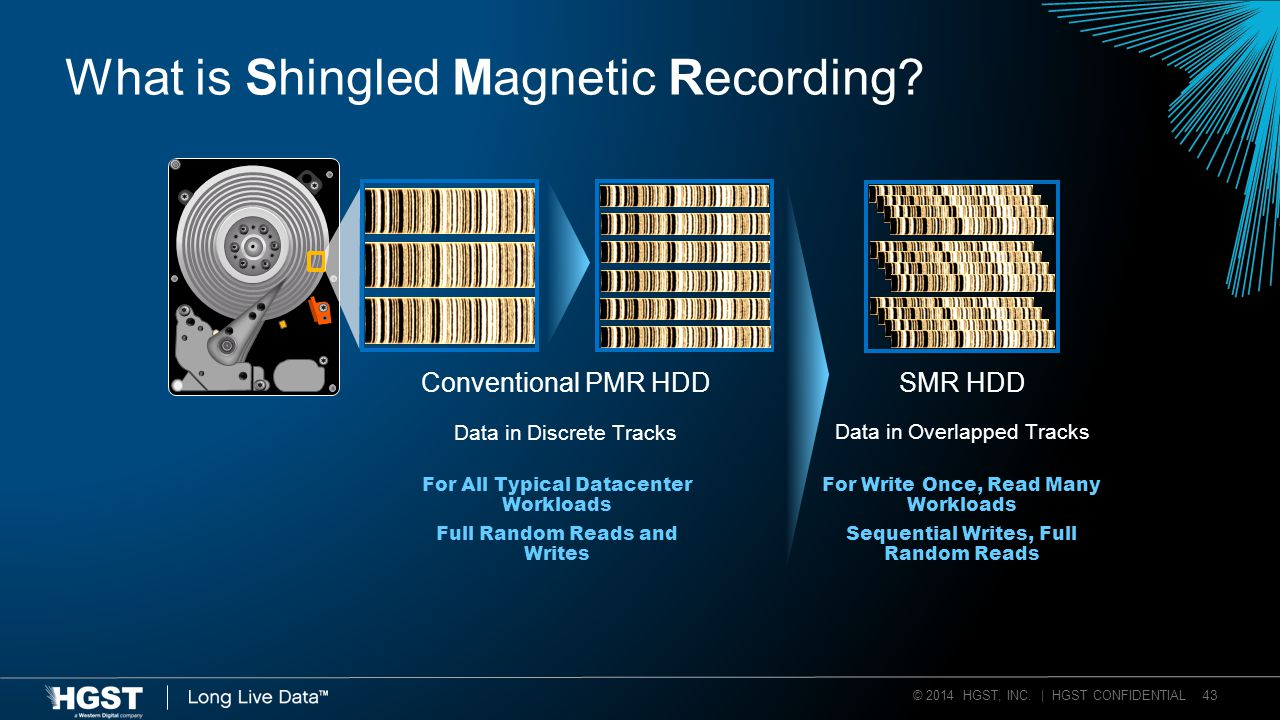 © 2014 HGST, INC. | HGST CONFIDENTIAL 43 What is Shingled Magnetic Recording.