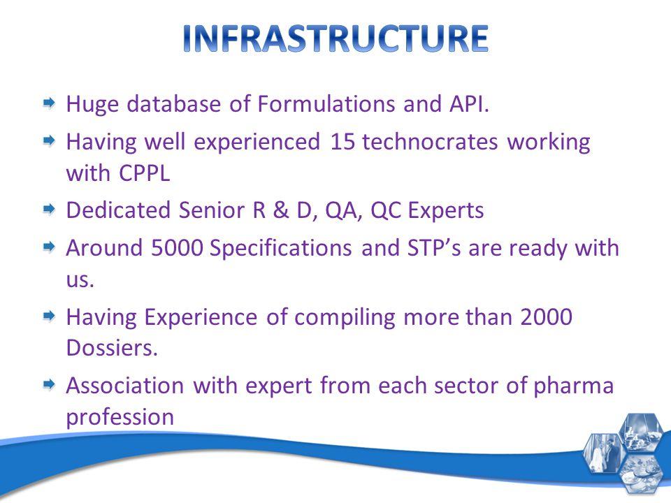 Huge database of Formulations and API.