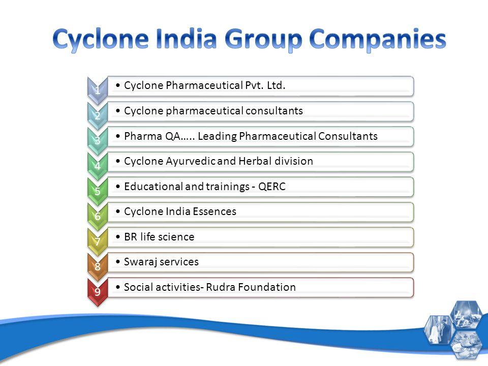 1 Cyclone Pharmaceutical Pvt. Ltd. 2 Cyclone pharmaceutical consultants 3 Pharma QA…..