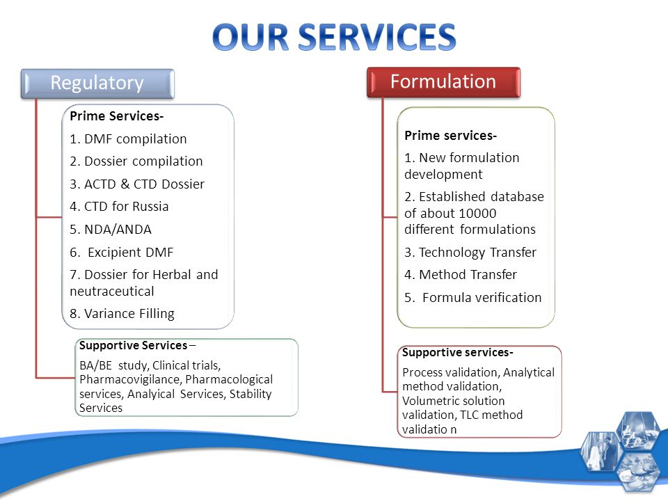 DMF compilation as per country norms for API, Excipient, Colourants and packing materials CTD, ACTD, eCTD and all other country Specific Dossiers and DMF compilation for Pharma Products.